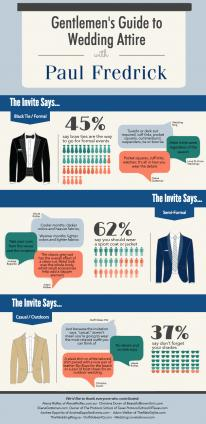 Gentlemen's Guide to Wedding Attire