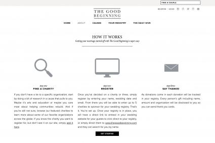 Screenshot of the good beginning website